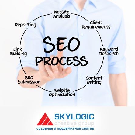 Skylogic - Заказ создание и комплексного продвижение сайтов в Одессе